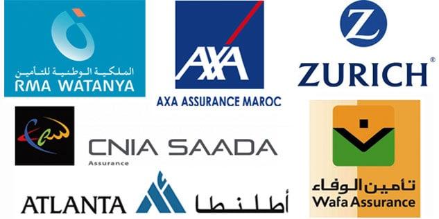 Le secteur de l'assurance au Maroc conserve sa 2e place au niveau de l'Afrique