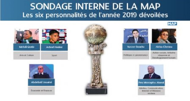 Sondage interne de la MAP: Les six personnalités de l'année 2019 dévoilées